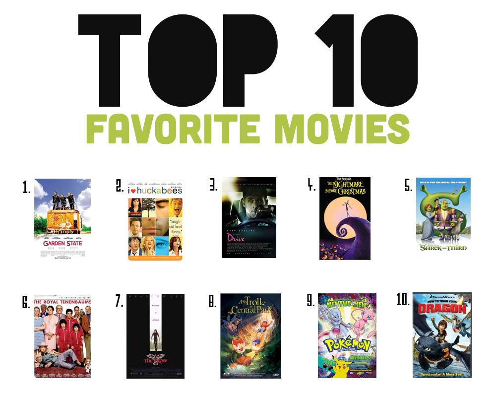Top ten teen movies 2004